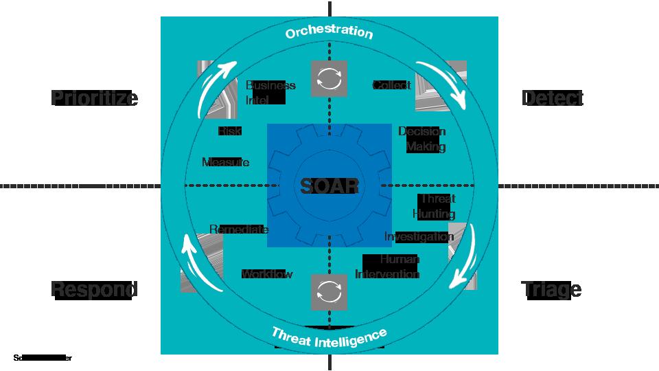 SOAR-Model Wheel