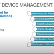 Splunk presentation additional services header